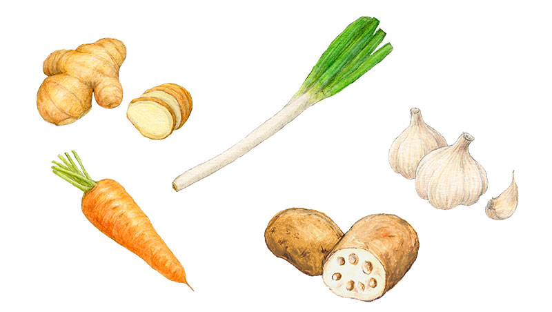 陽性の食品